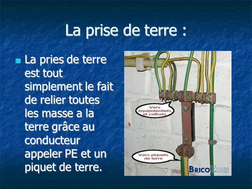 Résumé : Le paratonnerre Le paratonnerre Tige placée en hauteur Tige placée en hauteur Connecté à la terre par un ou plusieurs éléments métalliques.