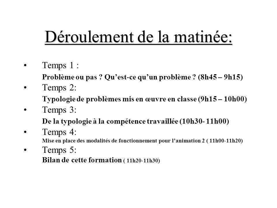 Déroulement de la matinée: Temps 1 : Problème ou pas ? Quest-ce quun problème ? (8h45 – 9h15) Temps 2: Typologie de problèmes mis en œuvre en classe (