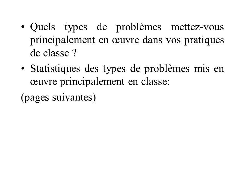 Quels types de problèmes mettez-vous principalement en œuvre dans vos pratiques de classe ? Statistiques des types de problèmes mis en œuvre principal