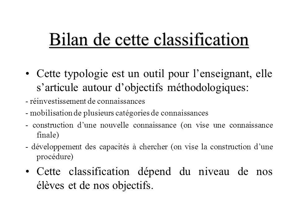 Bilan de cette classification Cette typologie est un outil pour lenseignant, elle sarticule autour dobjectifs méthodologiques: - réinvestissement de c
