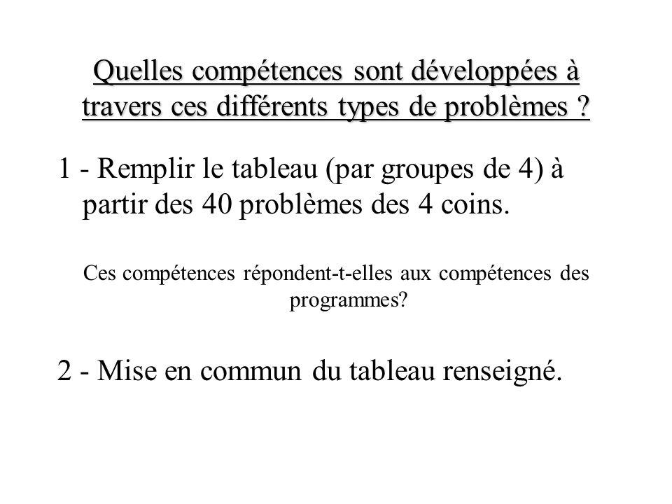 Quelles compétences sont développées à travers ces différents types de problèmes ? 1 - Remplir le tableau (par groupes de 4) à partir des 40 problèmes