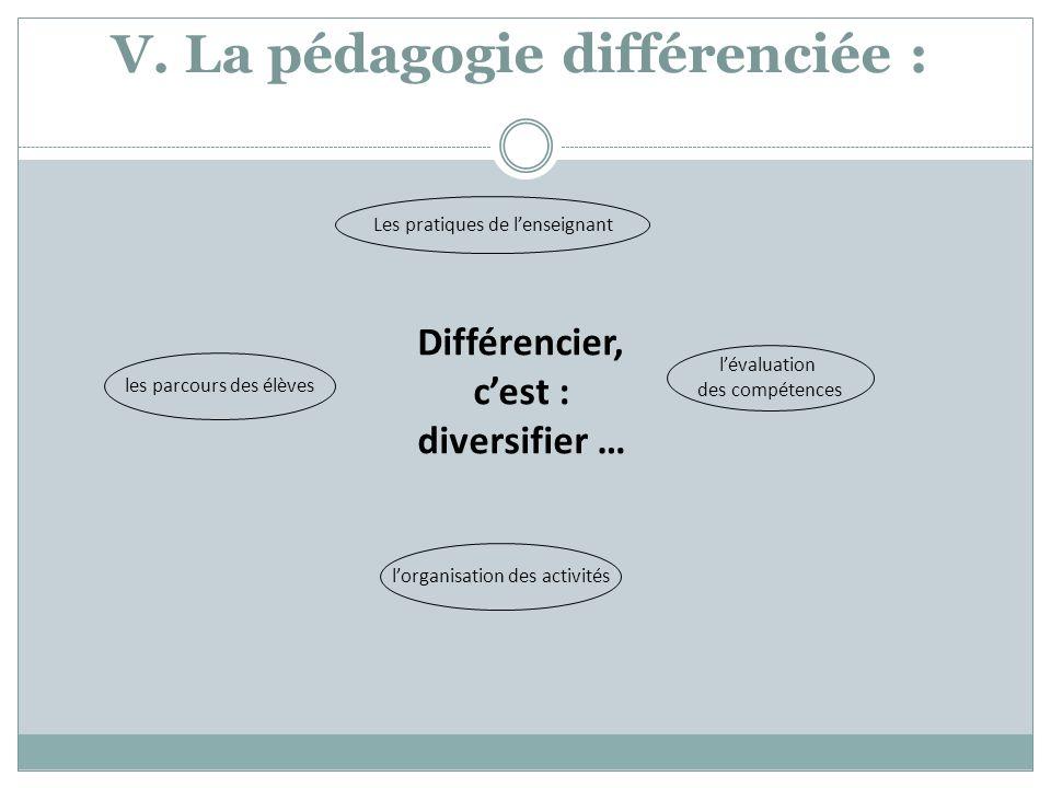 Les pratiques de lenseignant lévaluation des compétences les parcours des élèves lorganisation des activités Différencier, cest : diversifier … V. La