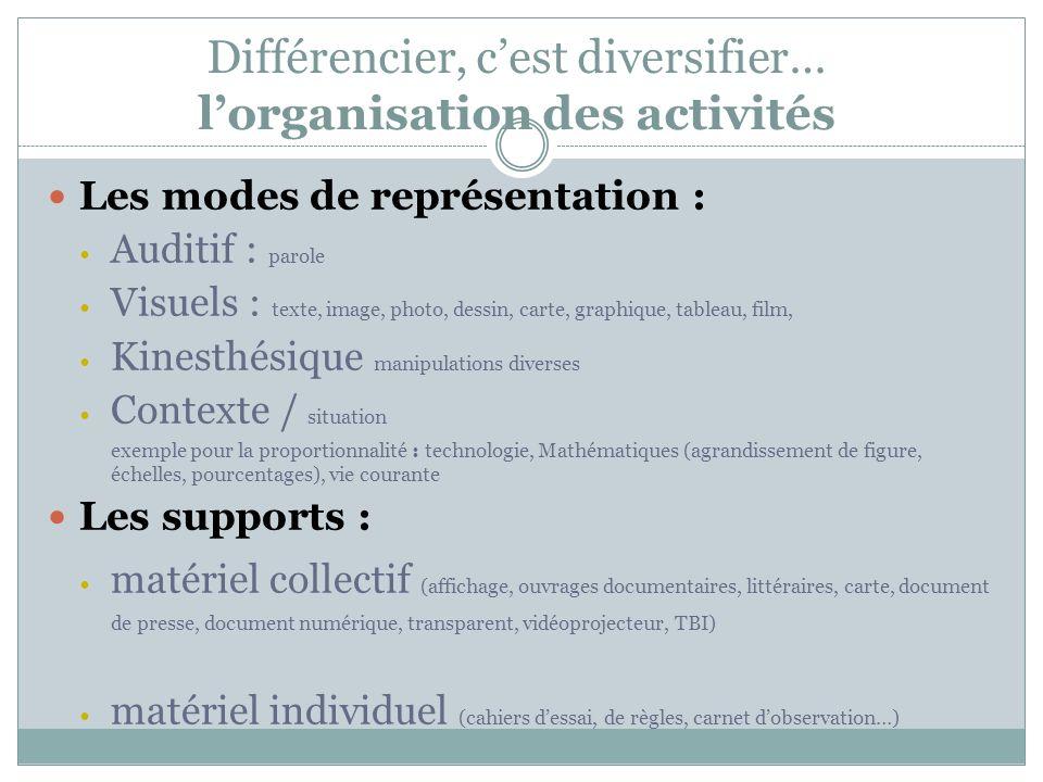Différencier, cest diversifier… lorganisation des activités Les modes de représentation : Auditif : parole Visuels : texte, image, photo, dessin, cart