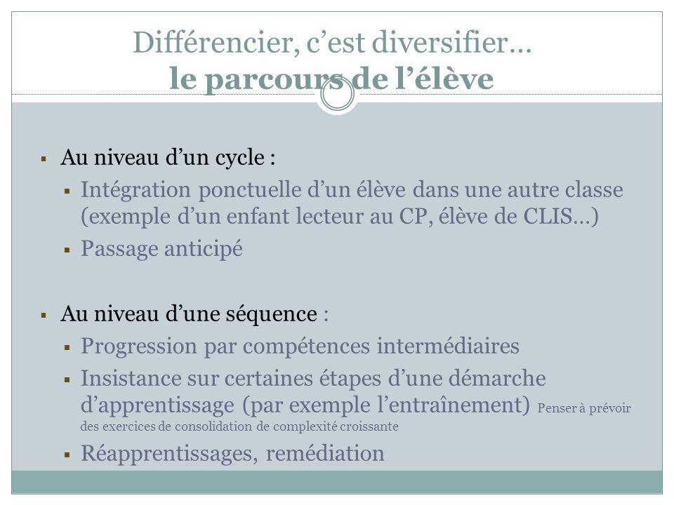 Différencier, cest diversifier… le parcours de lélève Au niveau dun cycle : Intégration ponctuelle dun élève dans une autre classe (exemple dun enfant
