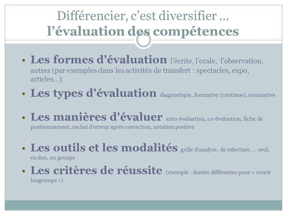 Différencier, cest diversifier … lévaluation des compétences Les formes d'évaluation lécrite, lorale, lobservation, autres (par exemples dans les acti