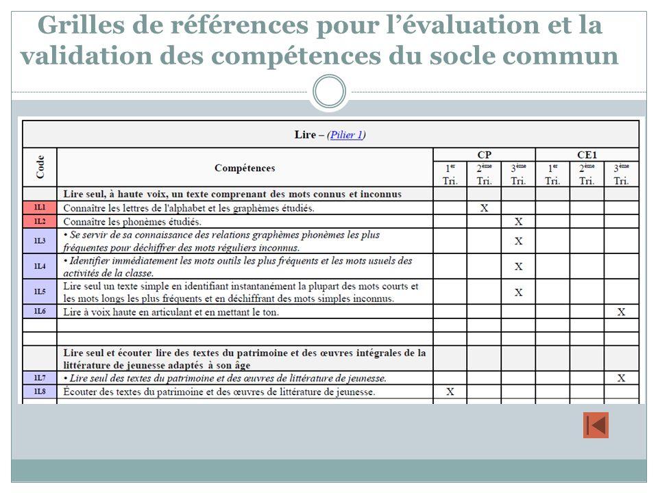 Grilles de références pour lévaluation et la validation des compétences du socle commun