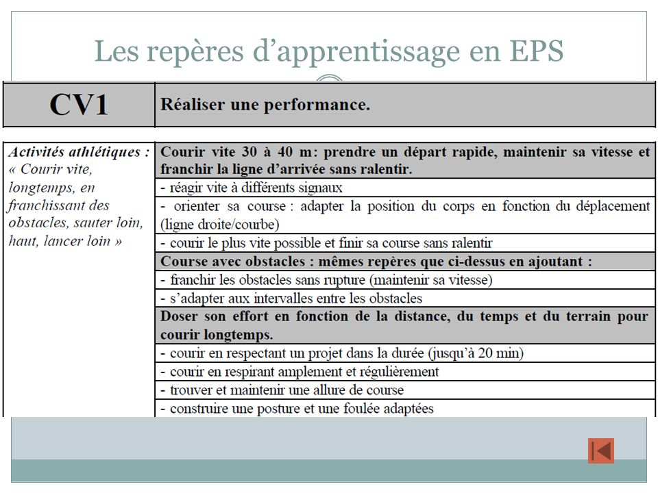 Les repères dapprentissage en EPS