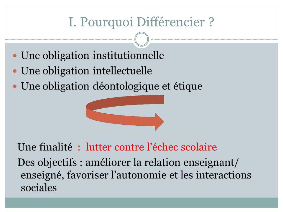 I. Pourquoi Différencier ? Une obligation institutionnelle Une obligation intellectuelle Une obligation déontologique et étique Une finalité : lutter