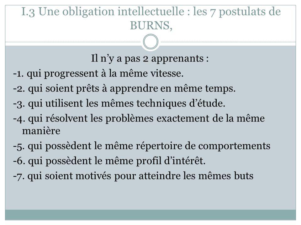 I.3 Une obligation intellectuelle : les 7 postulats de BURNS, Il ny a pas 2 apprenants : -1. qui progressent à la même vitesse. -2. qui soient prêts à