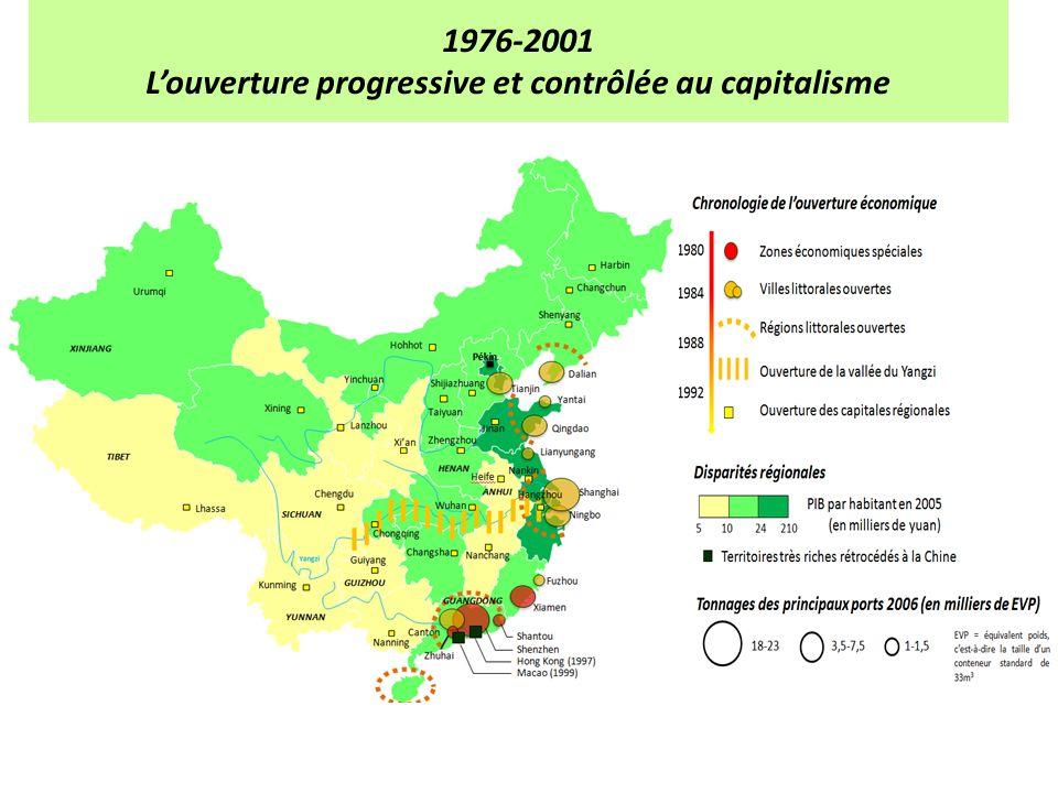 1976-2001 Louverture progressive et contrôlée au capitalisme