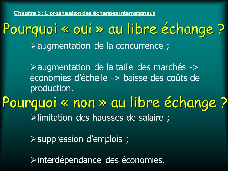 Pourquoi « oui » au libre échange ? augmentation de la concurrence ; augmentation de la taille des marchés -> économies déchelle -> baisse des coûts d