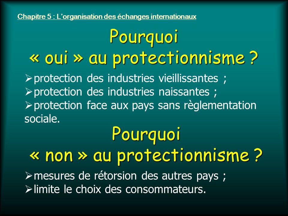 Pourquoi « oui » au protectionnisme ? protection des industries vieillissantes ; protection des industries naissantes ; protection face aux pays sans