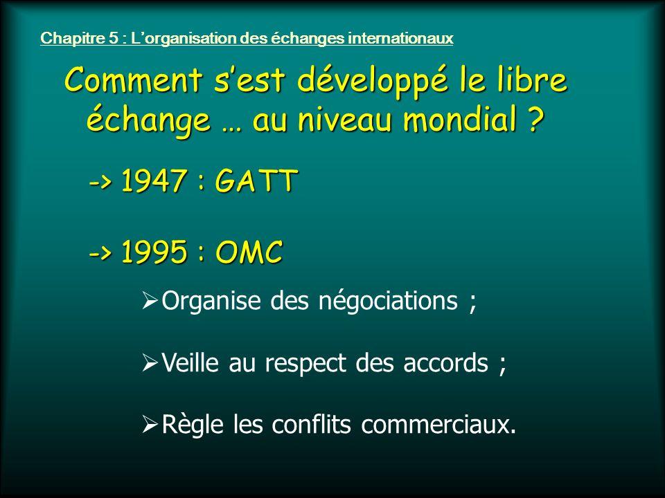 Comment sest développé le libre échange … au niveau mondial ? Chapitre 5 : Lorganisation des échanges internationaux -> 1947 : GATT -> 1995 : OMC Orga