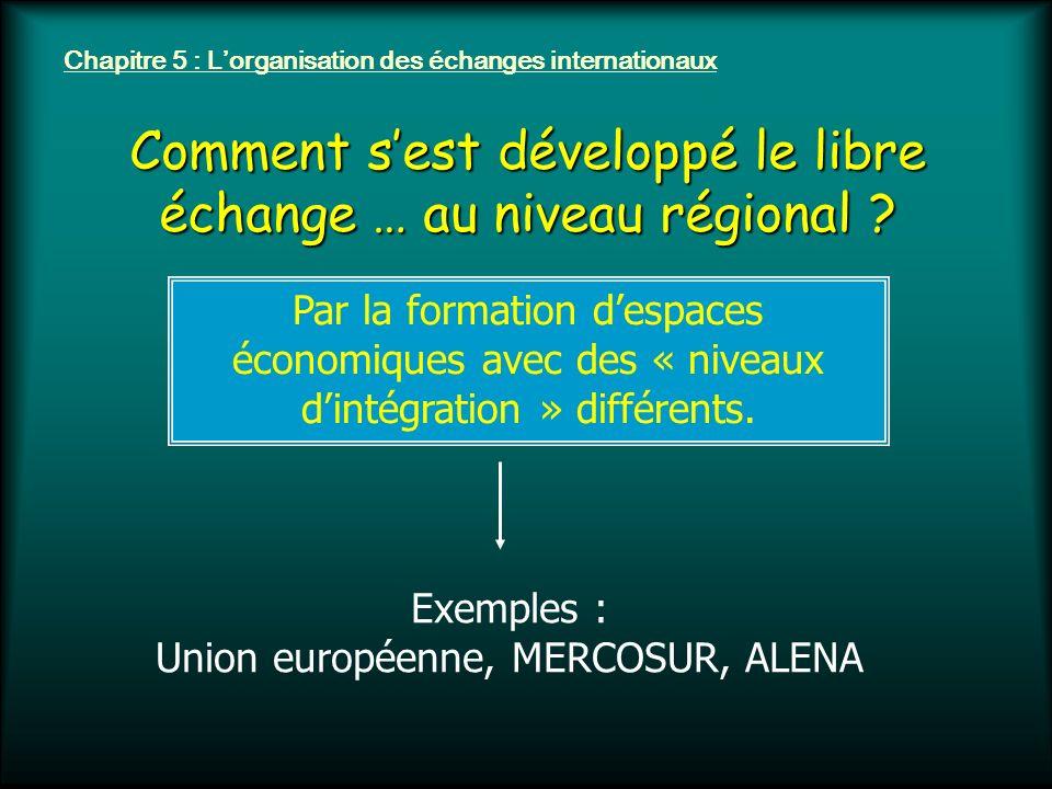 Chapitre 5 : Lorganisation des échanges internationaux Comment sest développé le libre échange … au niveau régional ? Par la formation despaces économ