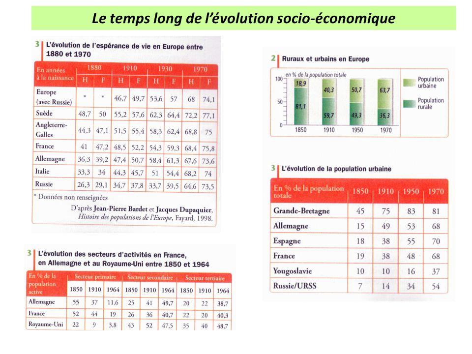 Le temps long de lévolution socio-économique