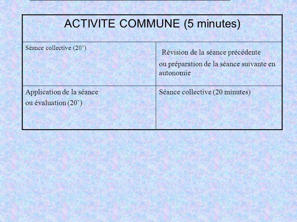 7 ème difficulté : Gérer une tranche horaire