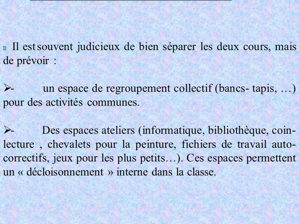 8 ème difficulté : Gestion de lespace.