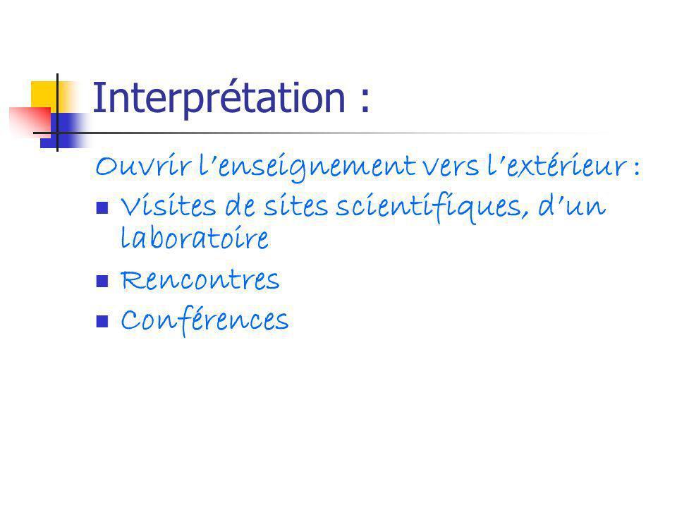 Interprétation : Ouvrir lenseignement vers lextérieur : Visites de sites scientifiques, dun laboratoire Rencontres Conférences