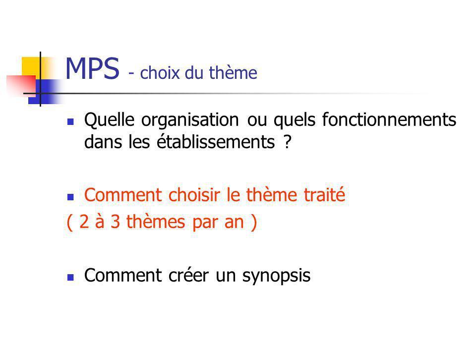 MPS - choix du thème Quelle organisation ou quels fonctionnements dans les établissements ? Comment choisir le thème traité ( 2 à 3 thèmes par an ) Co