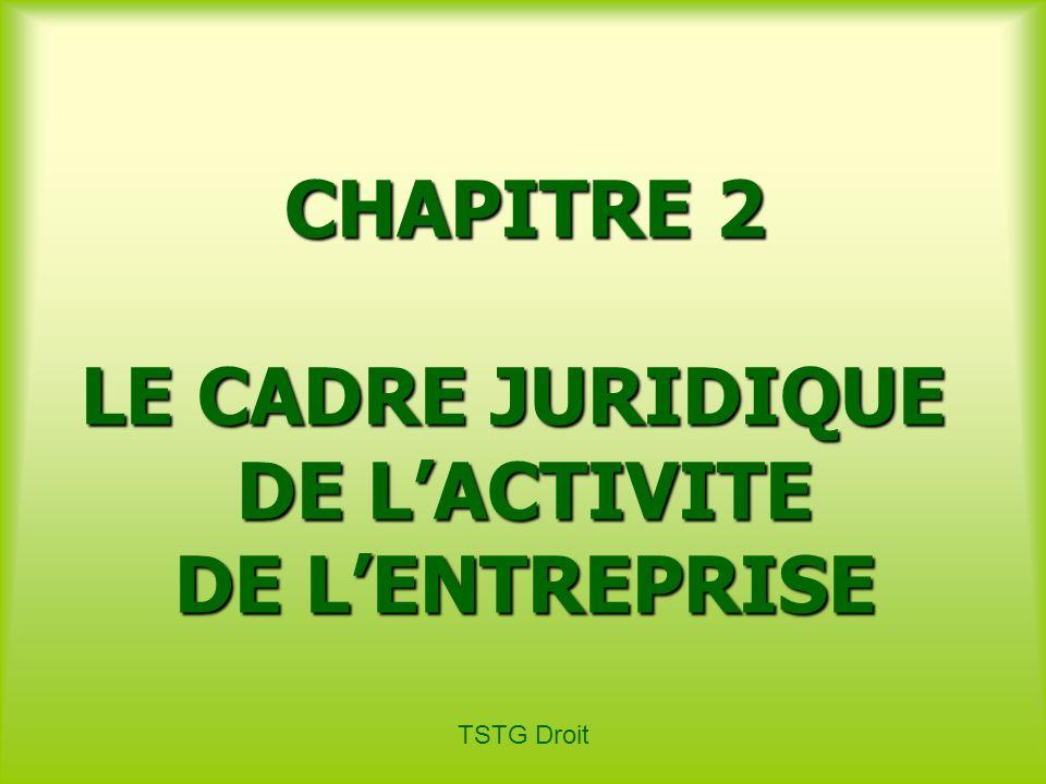 TSTG Droit CHAPITRE 2 LE CADRE JURIDIQUE DE LACTIVITE DE LENTREPRISE
