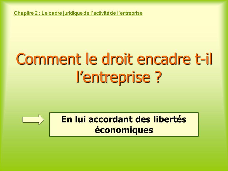 Chapitre 2 : Le cadre juridique de lactivité de lentreprise Libertés économiques… …posées comme principe …encadrées par le droit