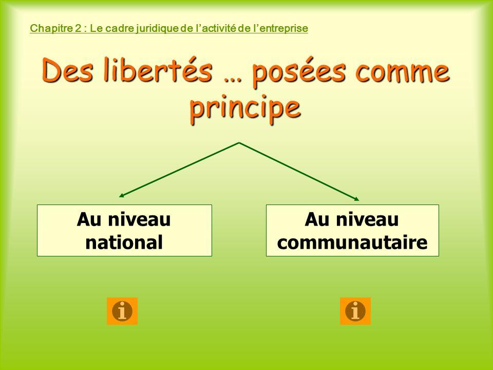 Chapitre 2 : Le cadre juridique de lactivité de lentreprise Des libertés … posées comme principe Au niveau national Au niveau communautaire
