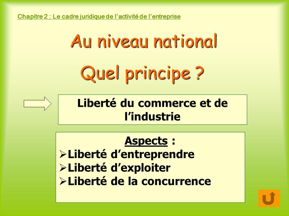 Chapitre 2 : Le cadre juridique de lactivité de lentreprise Au niveau communautaire Liberté de circulation des… … marchandises … capitaux … personnes