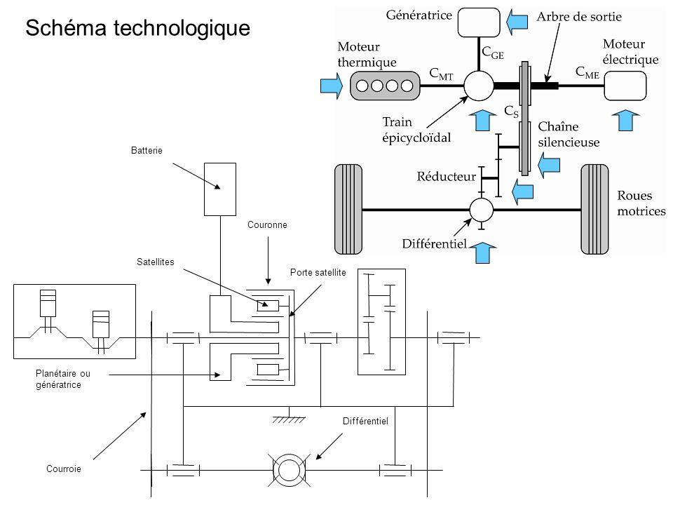 Schéma technologique Planétaire ou génératrice Courroie Satellites Porte satellite Différentiel Batterie Couronne