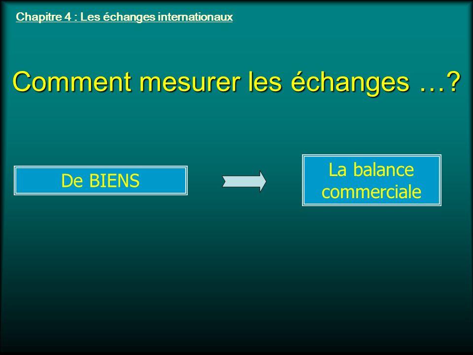 Comment mesurer les échanges …? De BIENS La balance commerciale Chapitre 4 : Les échanges internationaux