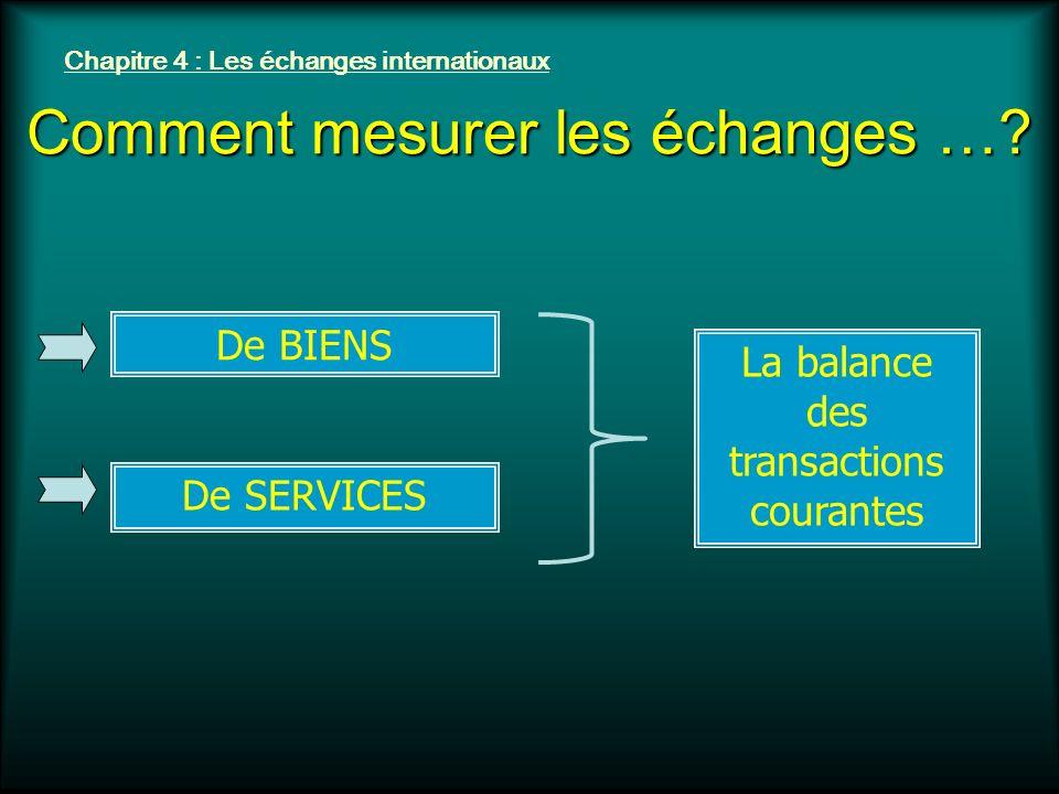 Comment mesurer les échanges …? De SERVICES De BIENS La balance des transactions courantes
