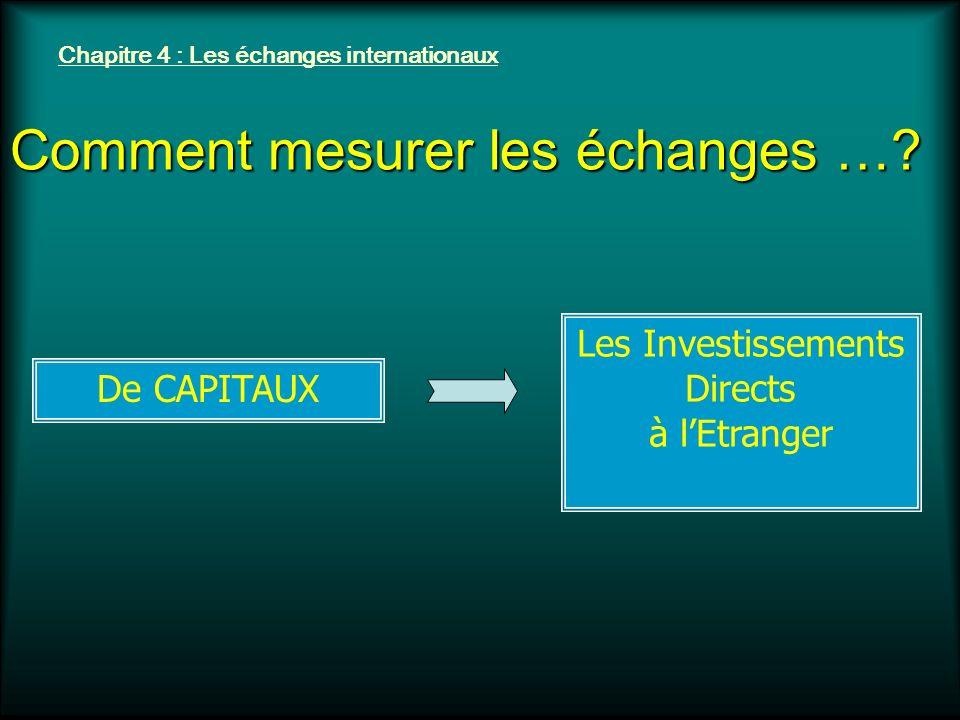 Chapitre 4 : Les échanges internationaux Balance commerciale Importations exportations de biens Balance des mouvements de capitaux Balance des paiements Comment mesurer les échanges ….