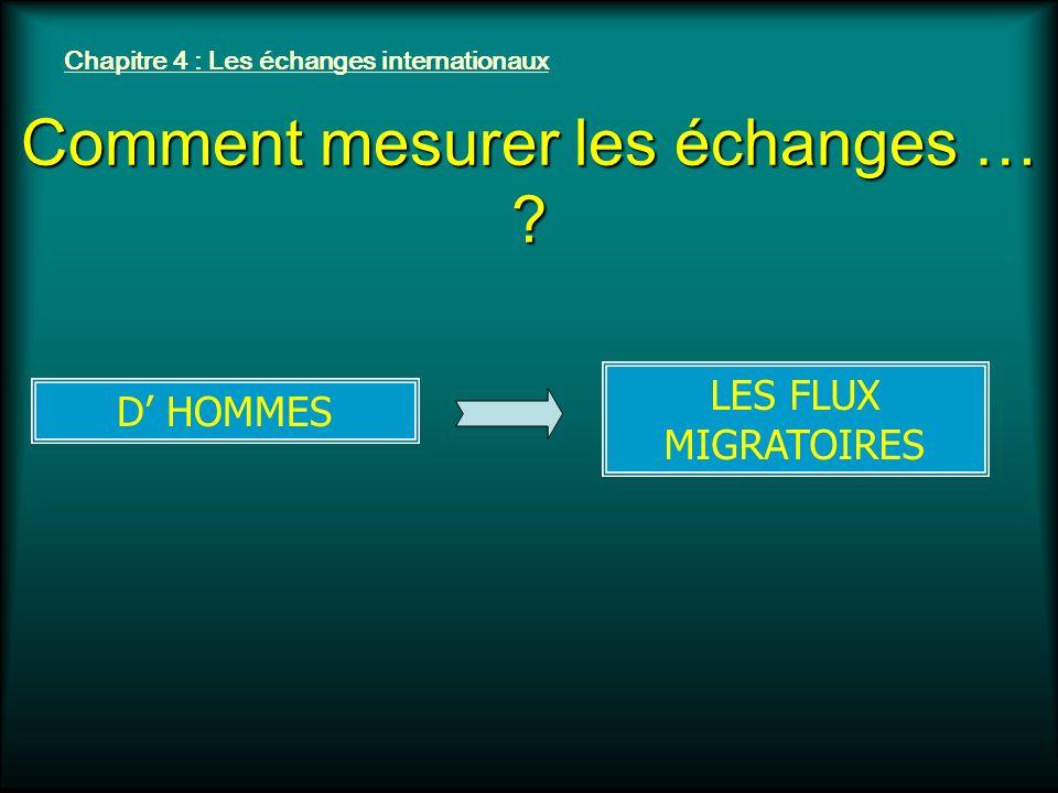 Chapitre 4 : Les échanges internationaux Comment mesurer les échanges … ? D HOMMES LES FLUX MIGRATOIRES