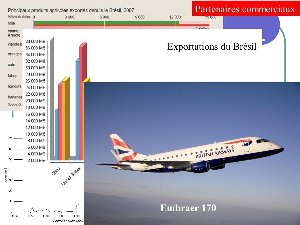 Exportations du Brésil Types dexportations Partenaires commerciaux Embraer 170