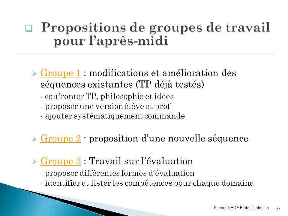 Groupe 1 : modifications et amélioration des séquences existantes (TP déjà testés) - confronter TP, philosophie et idées - proposer une version élève