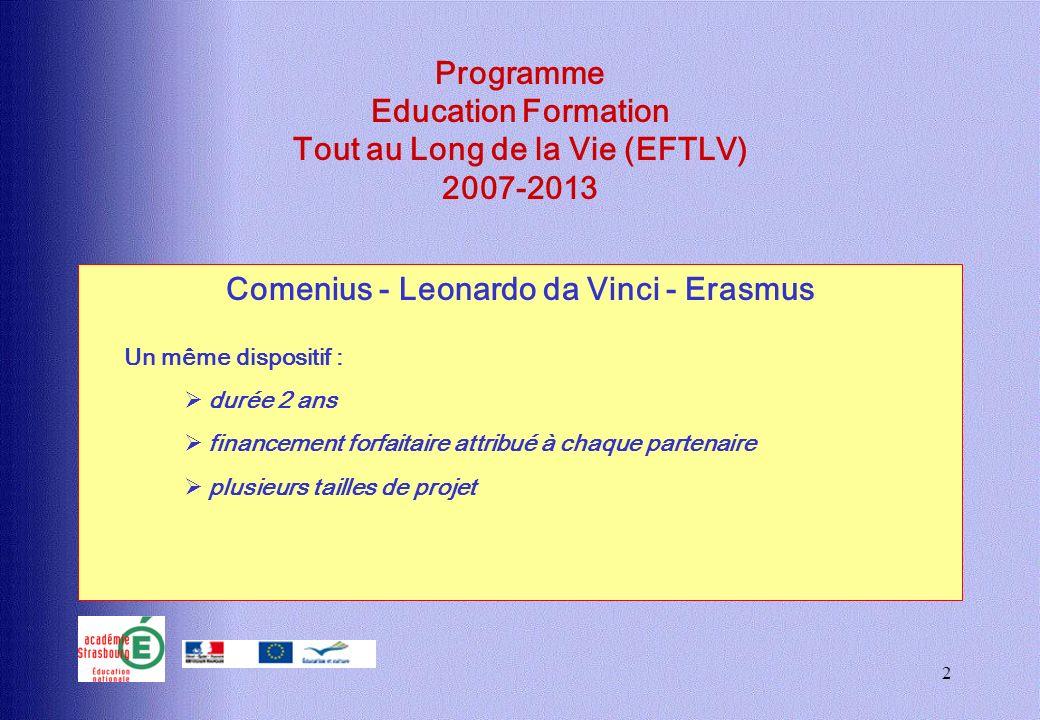 2 Programme Education Formation Tout au Long de la Vie (EFTLV) 2007-2013 Comenius - Leonardo da Vinci - Erasmus Un même dispositif : durée 2 ans finan