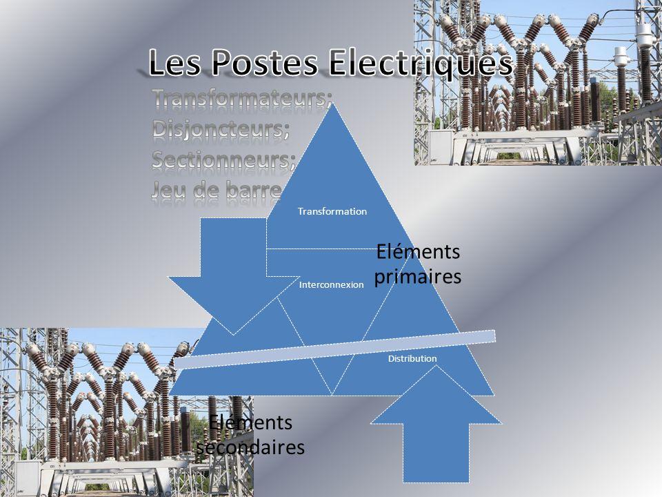 TransformationElévateur Interconnexion Distribution Eléments primaires Eléments secondaires