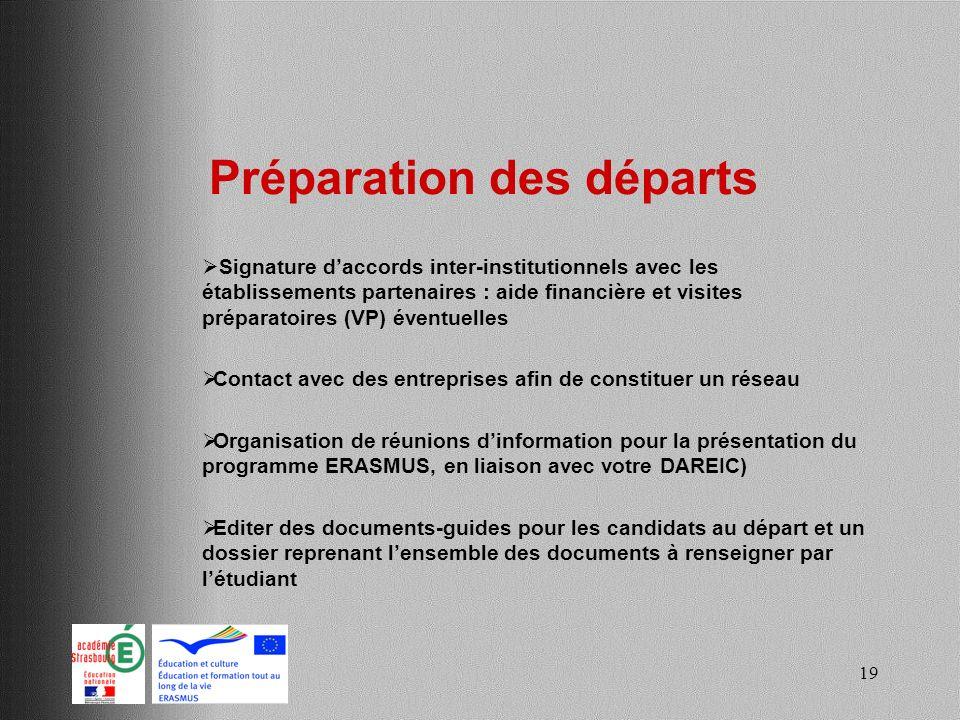 19 Préparation des départs Signature daccords inter-institutionnels avec les établissements partenaires : aide financière et visites préparatoires (VP