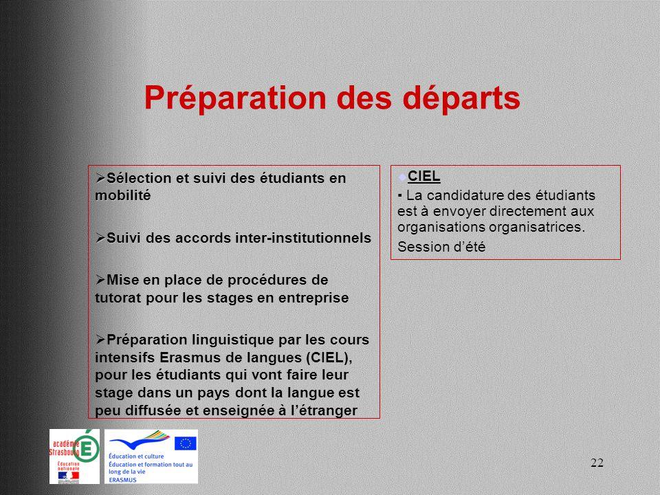 22 Préparation des départs Sélection et suivi des étudiants en mobilité Sélection et suivi des étudiants en mobilité Suivi des accords inter-instituti