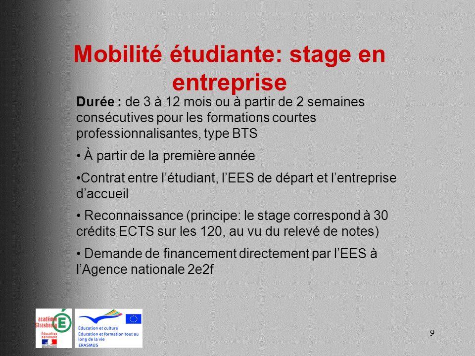 9 Mobilité étudiante: stage en entreprise Durée : de 3 à 12 mois ou à partir de 2 semaines consécutives pour les formations courtes professionnalisant