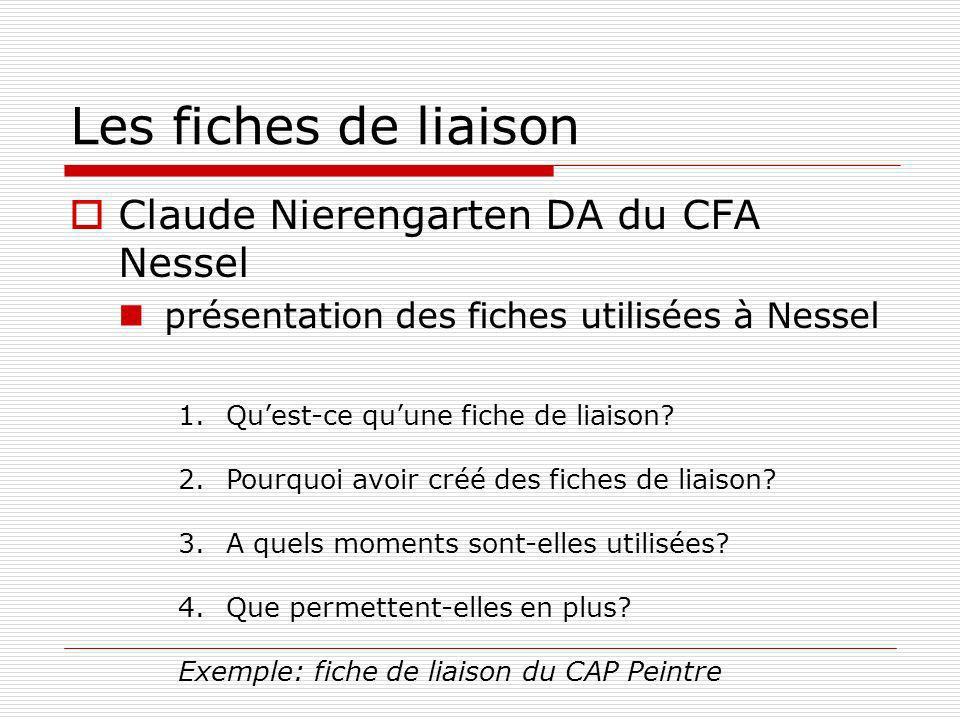 Les fiches de liaison Claude Nierengarten DA du CFA Nessel présentation des fiches utilisées à Nessel 1.Quest-ce quune fiche de liaison? 2.Pourquoi av