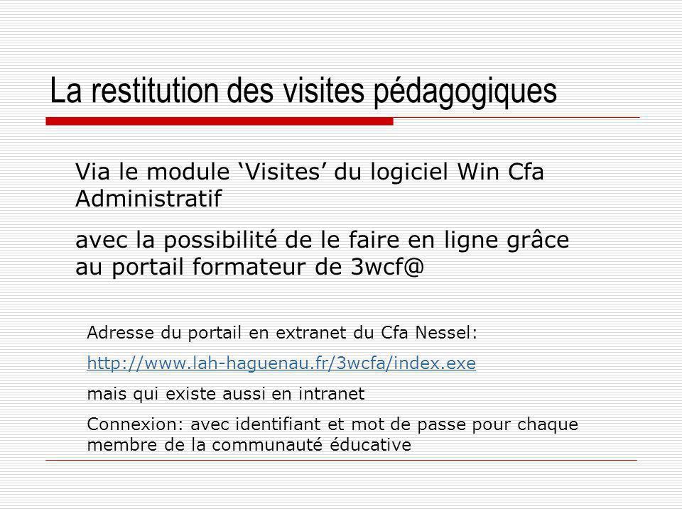 La restitution des visites pédagogiques Via le module Visites du logiciel Win Cfa Administratif avec la possibilité de le faire en ligne grâce au port