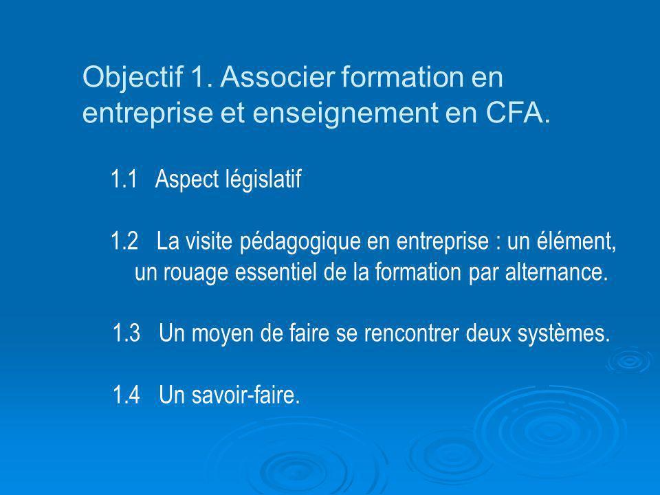 Objectif 1. Associer formation en entreprise et enseignement en CFA. 1.1 Aspect législatif 1.2 La visite pédagogique en entreprise : un élément, un ro