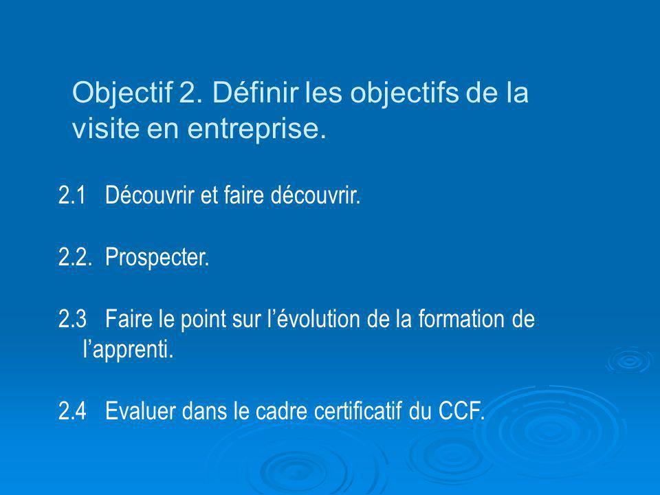 Objectif 2. Définir les objectifs de la visite en entreprise. 2.1 Découvrir et faire découvrir. 2.2. Prospecter. 2.3 Faire le point sur lévolution de
