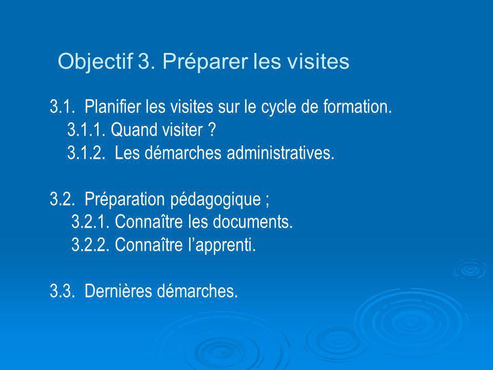 Objectif 3. Préparer les visites 3.1. Planifier les visites sur le cycle de formation. 3.1.1. Quand visiter ? 3.1.2. Les démarches administratives. 3.