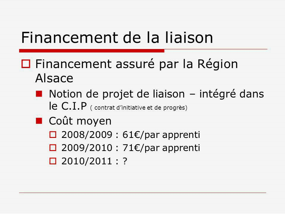 Financement de la liaison Financement assuré par la Région Alsace Notion de projet de liaison – intégré dans le C.I.P ( contrat dinitiative et de prog