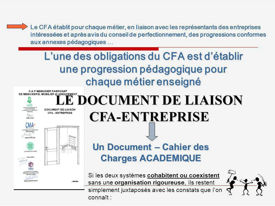 Le CFA établit pour chaque métier, en liaison avec les représentants des entreprises intéressées et après avis du conseil de perfectionnement, des pro