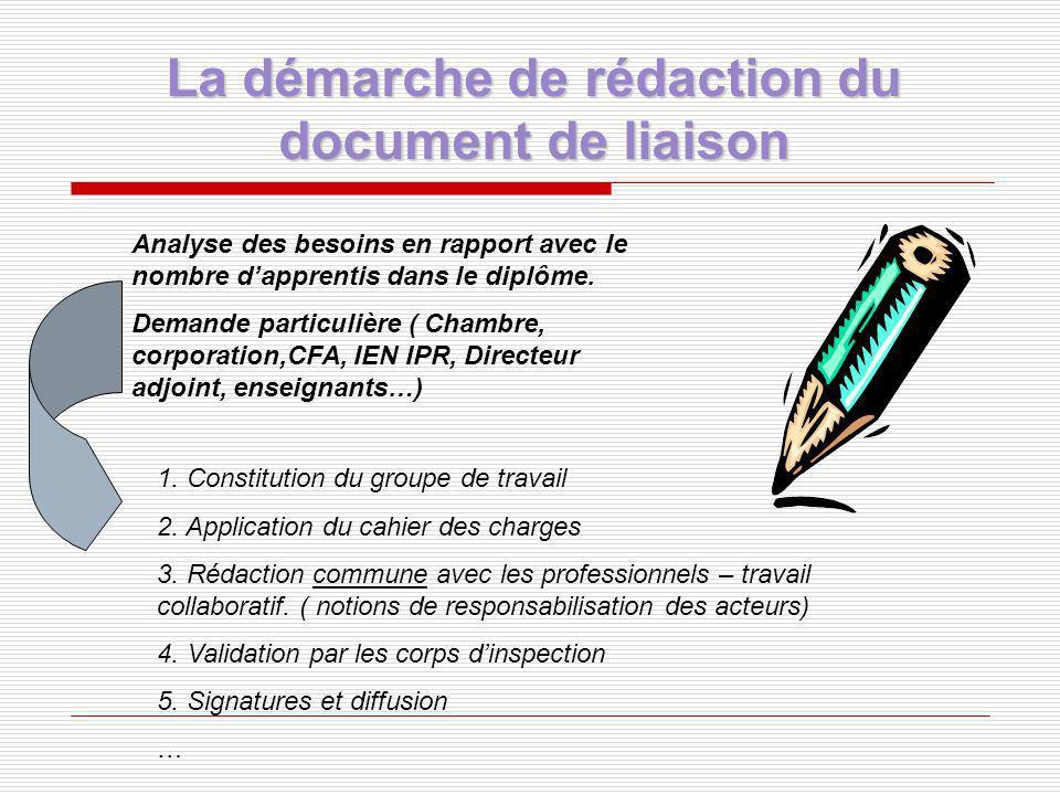 La démarche de rédaction du document de liaison Analyse des besoins en rapport avec le nombre dapprentis dans le diplôme. Demande particulière ( Chamb