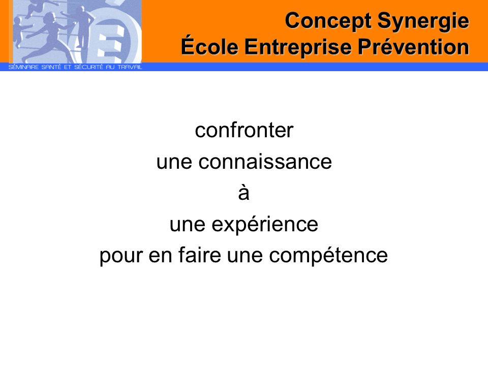 Concept Synergie École Entreprise Prévention confronter une connaissance à une expérience pour en faire une compétence