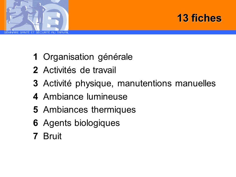 13 fiches 1 Organisation générale 2 Activités de travail 3 Activité physique, manutentions manuelles 4 Ambiance lumineuse 5 Ambiances thermiques 6 Age