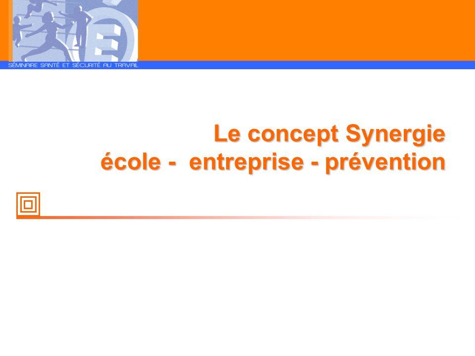 Le concept Synergie école - entreprise - prévention